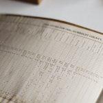 画像7: USAヴィンテージ紙もの財務報告書ブックレット1930年|financial report humboldt county (7)